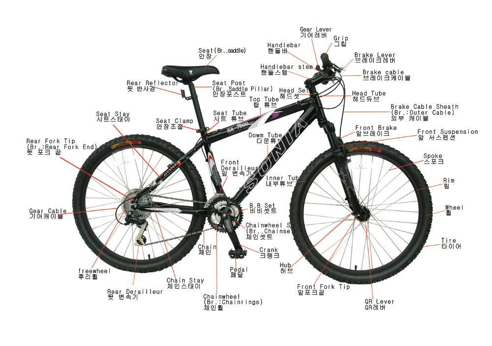 자전거부품명칭asd